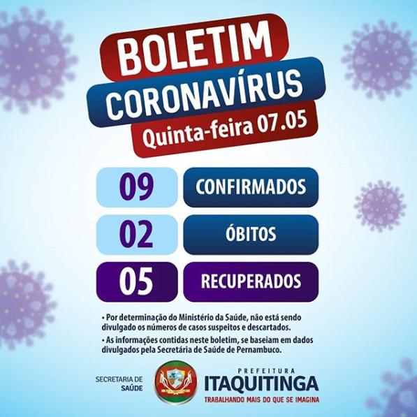 boletim-corona-itaquitinga